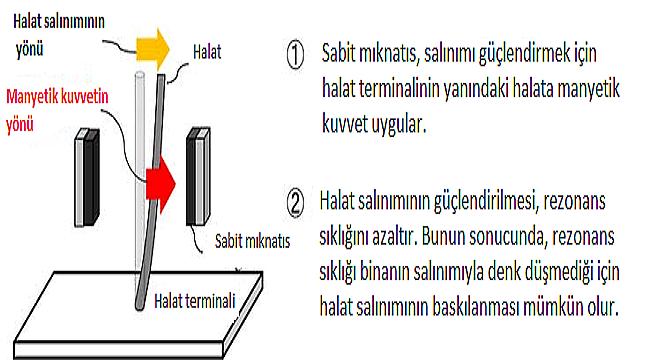 asansor-halati